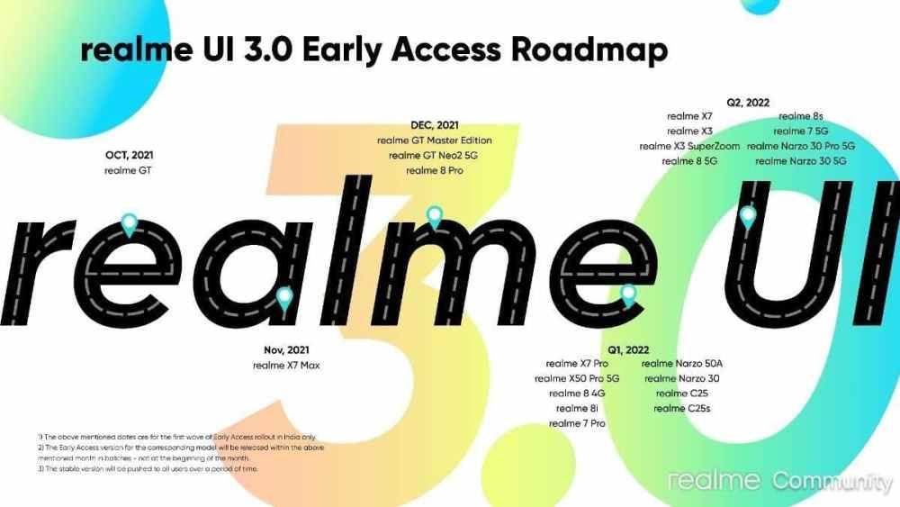 Realme ui 3.0 early access