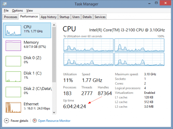 Task Manager Uptime 600x446 - How Long Has My Computer Been Running? Get to Know My Computer's Uptime