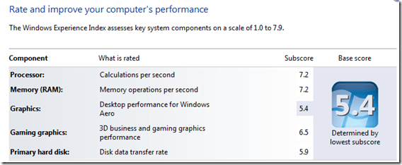 rating thumb - New Windows Experience Index Benchmark in Windows 7