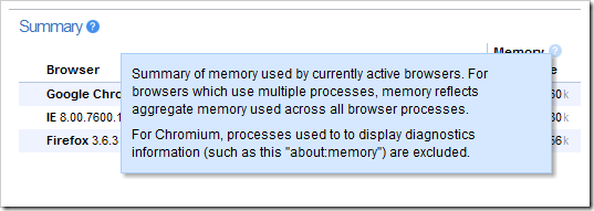 summary chrome memory thumb - How To Use Google Chrome To Compare All Different Browser Memory Usage And More