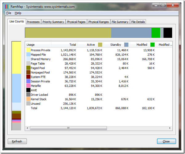 image25 - RAMMap From Sysinternals is An Advanced Memory Analysis Utility for Windows 7