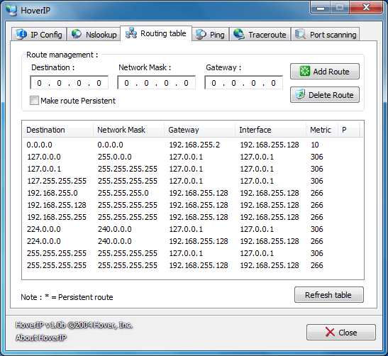 HoverIP is A GUI version of IPConfig, Nslookup, Routing Table, Ping