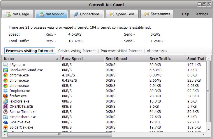 Cucusoft net guard rus скачать