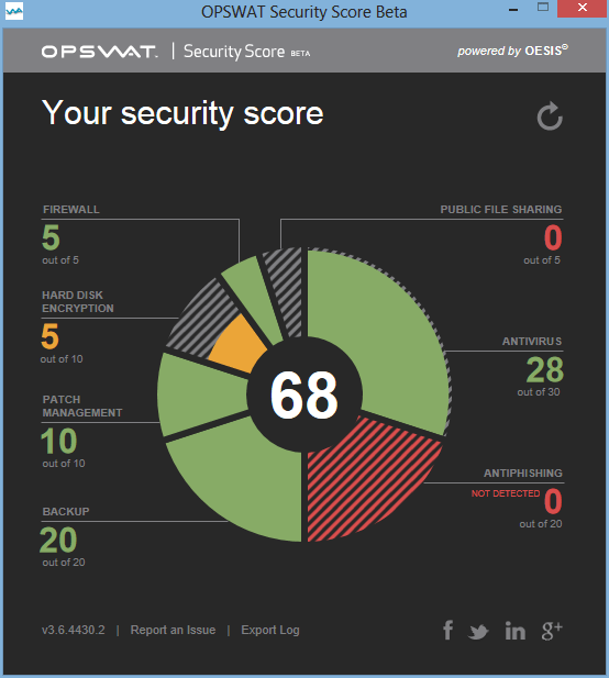 OPSWAT Security Score - overview