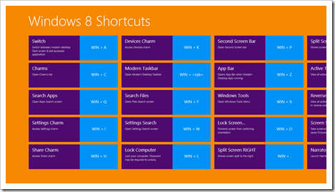 Windows 8 App - Windows 8 Shortcuts