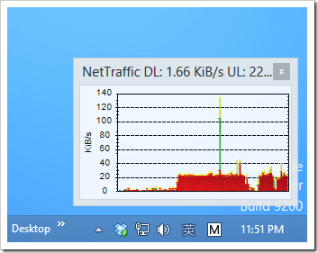 NetTraffice main graph thumb - Monitoring Network Traffic in Real Time with NetTraffic