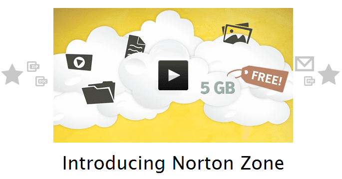 Norton Zone introducing - Norton Zone - Another Big Name Came Late to the Game