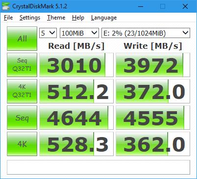 RAMDisk Benchmark by CrystalDiskMark 5.1.2