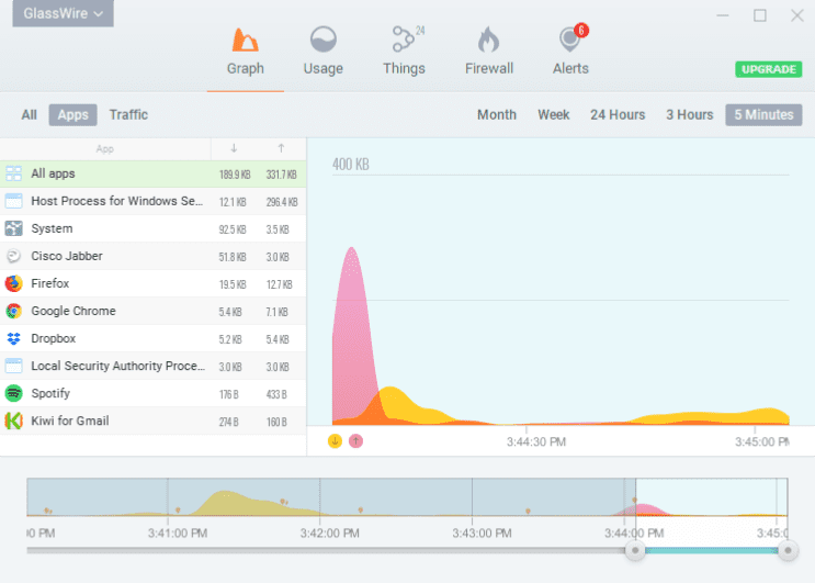 GlassWire Graph 1 - GlassWire 2.0 - A Nice Looking Network Security Monitor and Firewall Tool