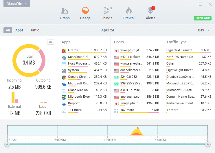 GlassWire Usage 1 - GlassWire 2.0 - A Nice Looking Network Security Monitor and Firewall Tool