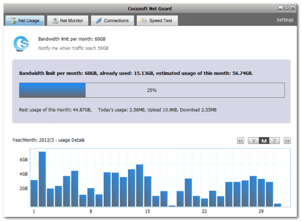 Screenshot NetGuard 600x440 - Free Windows Network Real Time Monitor for Home Network