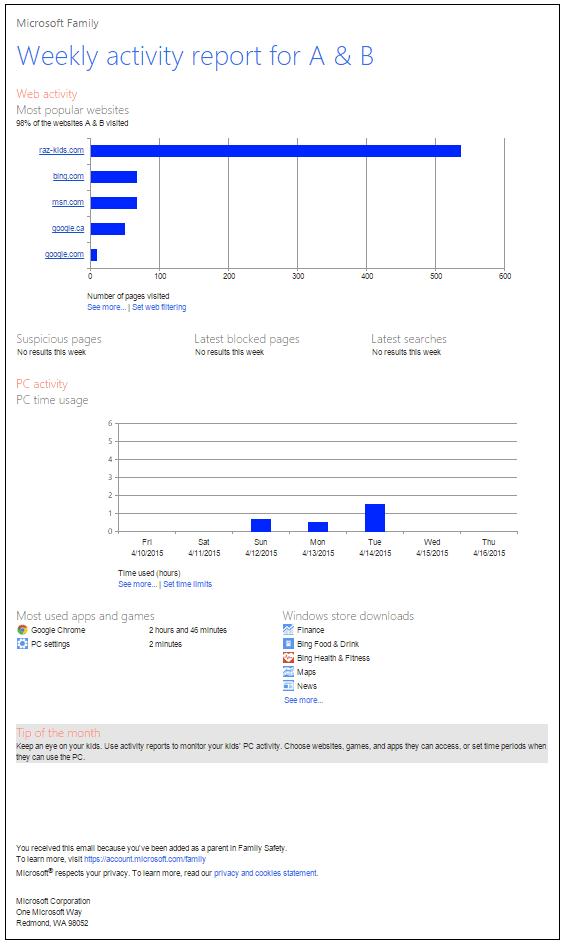 2015-05-09 22_39_57-Weekly activity report for A & B - kent@kjctech.net - Kjctech.net Mail