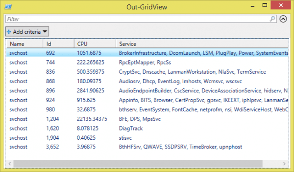 Out GridView 2015 09 16 22 15 14 600x352 - How To Find Out Which Services Are Hosted By SVCHOST