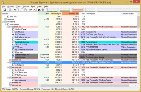 Process Explorer - Sysinternals_ www.sysinternals.com [WIN8-DESKTOP_Kent] - 2015-09-16 22_05_20