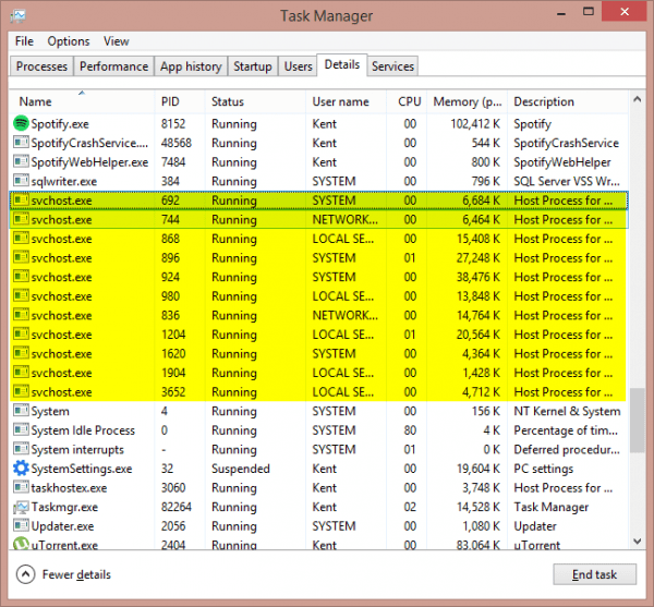 Task Manager svchosts 600x557 - How To Find Out Which Services Are Hosted By SVCHOST