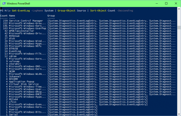 Windows PowerShell 2015 09 29 16 25 06 600x383 - 10 Examples to Check Event Log on Local and Remote Computer Using PowerShell