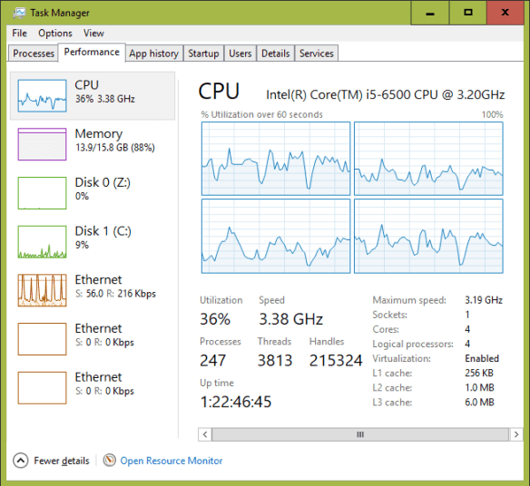 Task Manager CPU graph all cores 600x551 - Windows 10 Quick Tip: How To Display All CPU Cores Performance in Task Manager