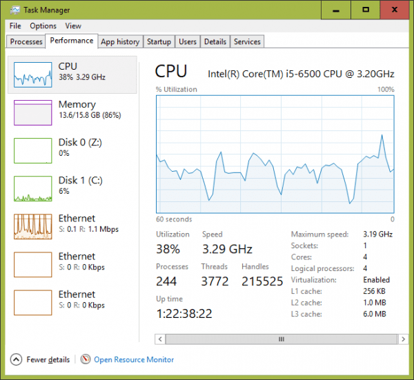Task Manager CPU graph overall 600x551 - Windows 10 Quick Tip: How To Display All CPU Cores Performance in Task Manager