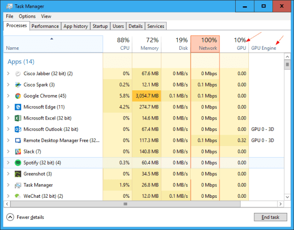 Task Manager Processes GPU - Windows 10 New Feature: Tracking GPU Usage Performance