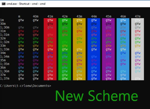 Windows Console Command Prompt Gets A New Default Color
