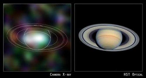 Chandra-Röntgenbild von Saturn