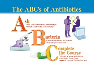 Antibiotic Stewardship – We Must Act Now!