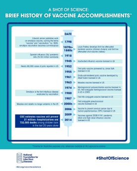 A Shot of History Infographic Timeline 600x749
