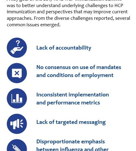 6 Tips to Increase Healthcare Personnel Immunization Rates