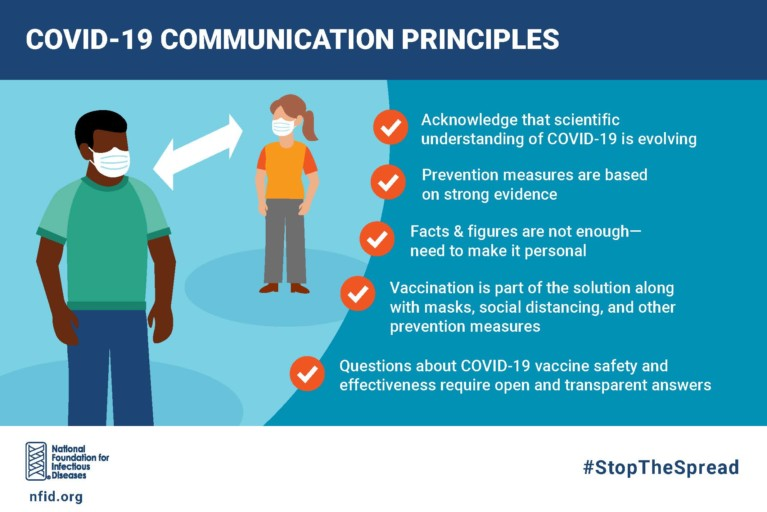 COVID-19 Communications Infographic