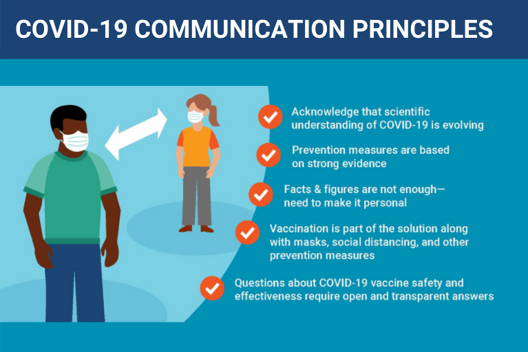 COVID-19 Communications: Promoting Prevention Measures and Vaccine Confidence