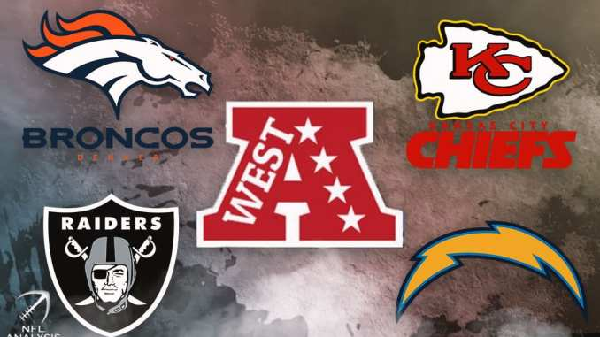 NFL, AFC West, Broncos, Chargers, Chiefs, Raiders