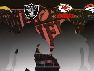 Broncos, Raiders, Chargers, Chiefs, AFC West, NFL