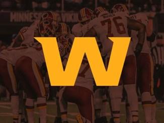 Washington Football Team, Washington, 2021 NFL Free Agency