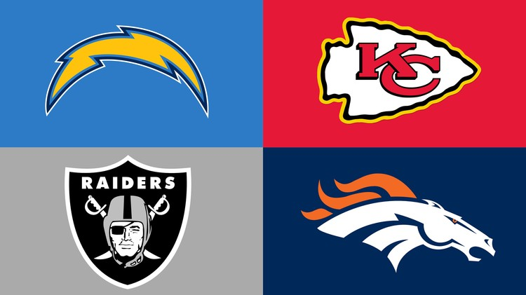 Guest blogger, Kadeem Simmonds, looks at the AFC West off-season so far