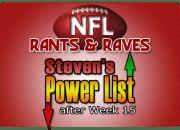 Power List after Week 15