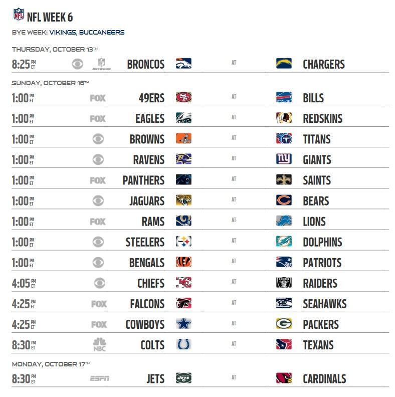 Image result for 2016 NFL Week 6
