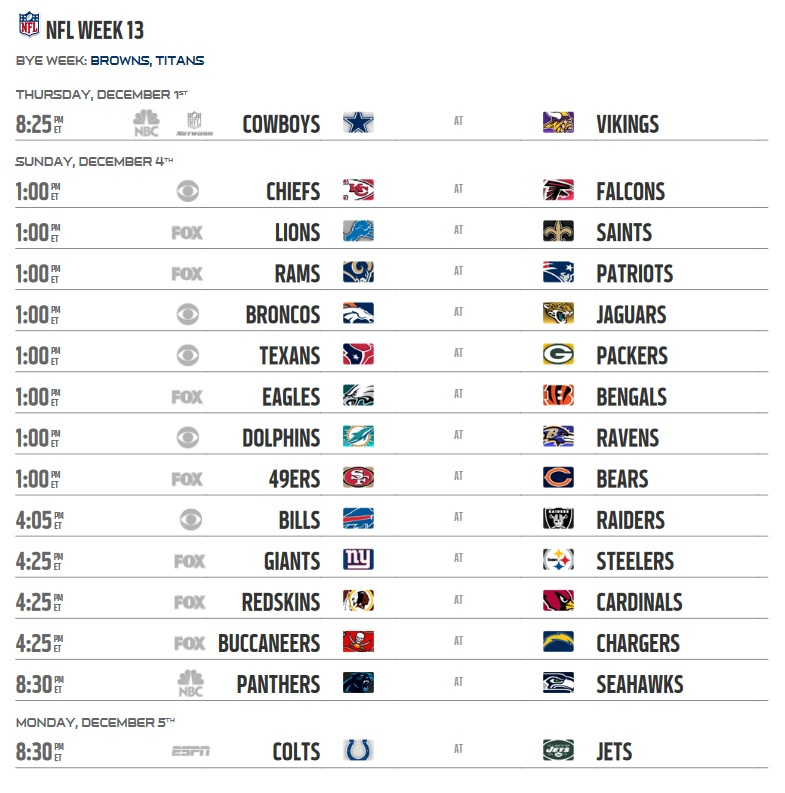 Image result for 2016 NFL Week 13