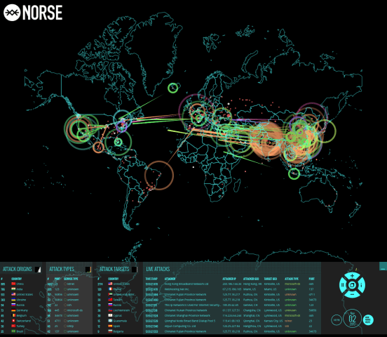 Cybersecurity Attack Map