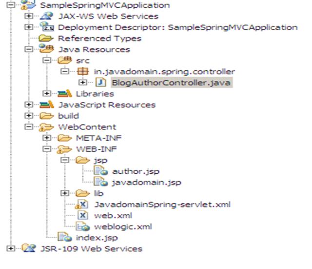 project structure MVC hello world