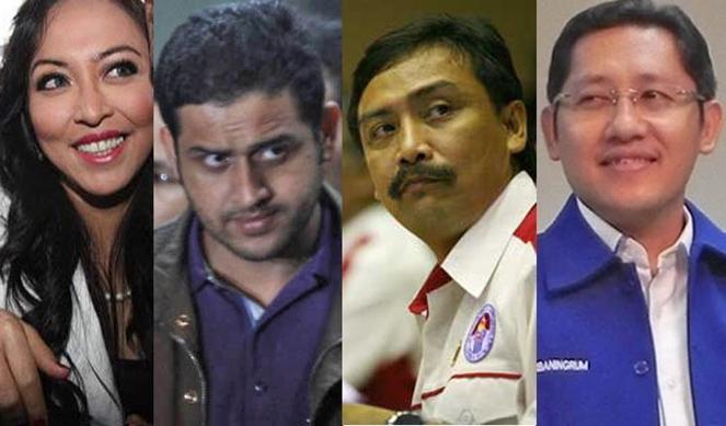 Kasus Korupsi Terbesar di Indonesia