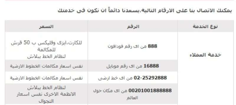 تعرف على رقم خدمة عملاء فودافون مصر لجميع الخدمات المقدمة من