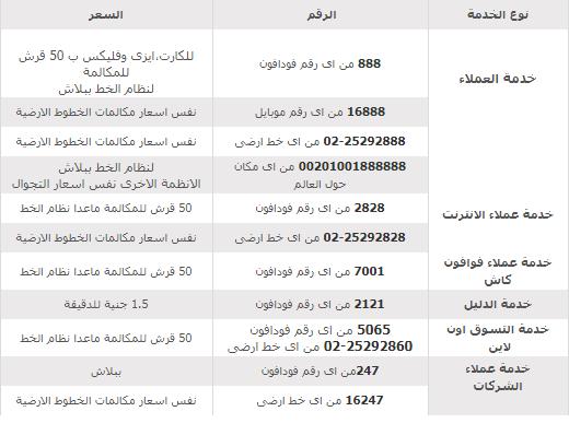 أرقام خدمة عملاء فودافون بمصر رقم Vodafone المجاني للشكاوى