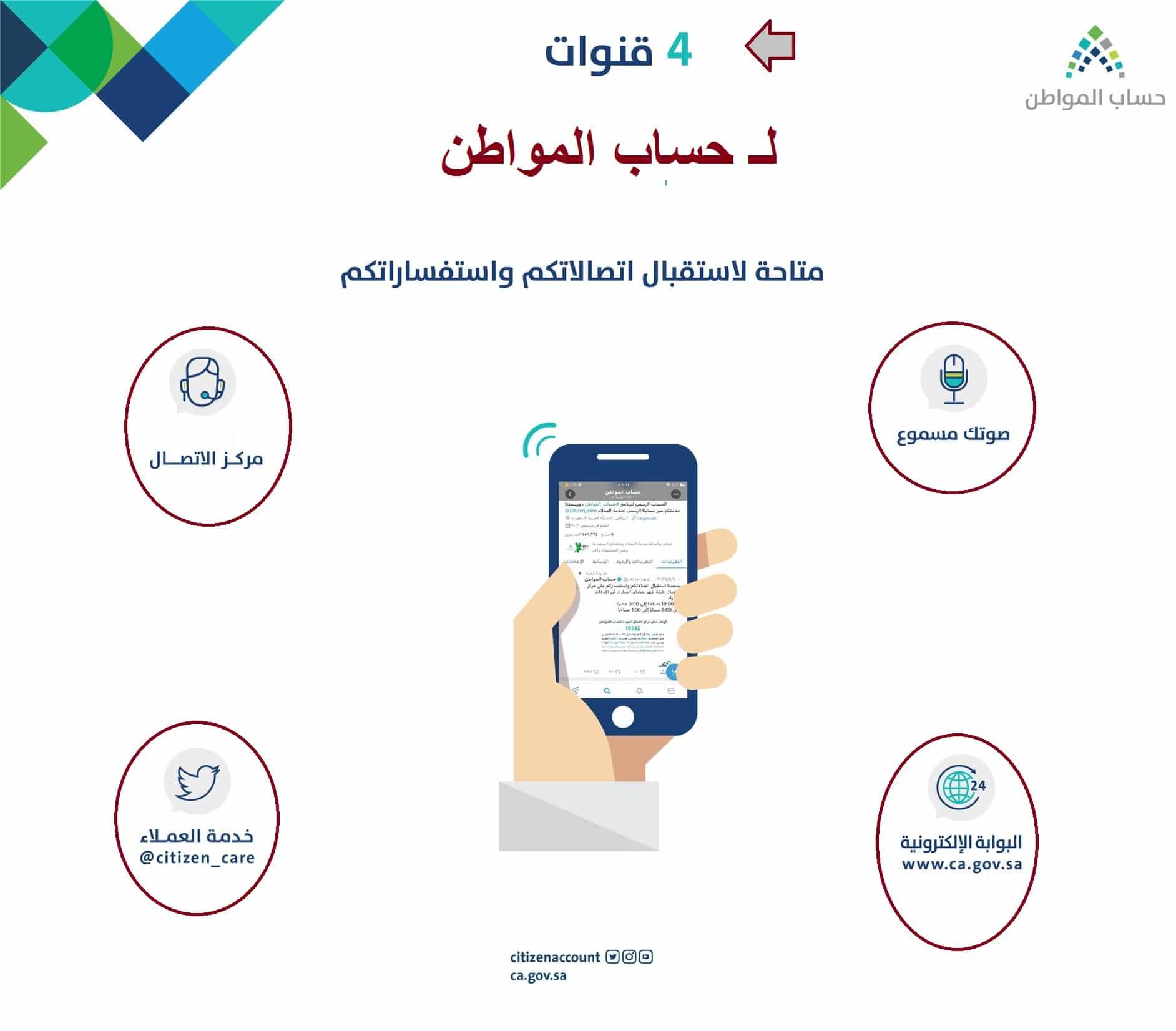 رقم حساب المواطن الموحد 1442 للتواصل مع خدمة العملاء وتقديم الشكاوى 1 10/1/2021 - 9:53 ص