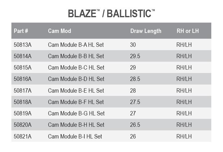 Mission Ballistic Blaze Modules Draw Length Kits Nanango Archery