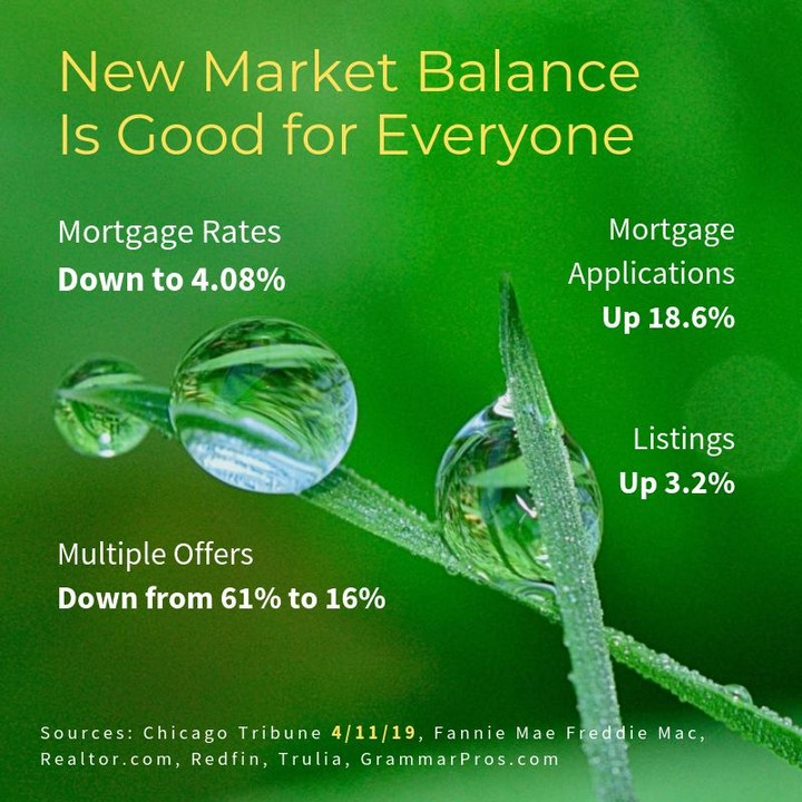 Lots for buyers and sellers to cheer about with more affordable ⁣ financing and more home inventory to choose from, lessening the need for⁣ bidding wars. Let me know how I can help with your buying or selling ⁣ goals..New Horizons Development, Inc.⁣ 970-245-9434 | NHDI-GJ.cominfo@nhdigj.com⁣ #homeselling #homesellingtips #firsttimebuyer #homebuyertips ⁣ #homebuying #homebuyers #homebuyer #homebuyingtips #homebuying101 ⁣ #homebuyingprocess #homeownership #homeownershipgoals #newhomeshopping ⁣ #grammarpros #newhomeowner #newhomeowners #newhome #homeshopping ⁣ #homeloan #mortgage #taxseason #taxrefund #downpayment #sellingyourhome ⁣ #sellingyourhometips #sellingprocess #homesellers #realestateadvice ⁣ #mortgagerates