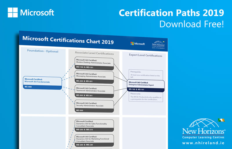 Microsoft Certification Paths 2019 New Horizons Ireland