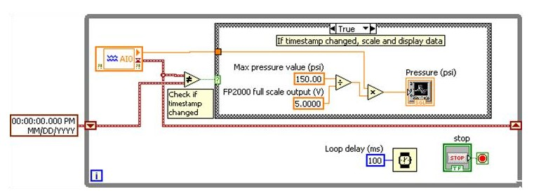 2011 09 06_111023?resize=665%2C242 ashcroft pressure transducer wiring diagram wiring diagram ashcroft g1 pressure transducer wiring diagram at bakdesigns.co