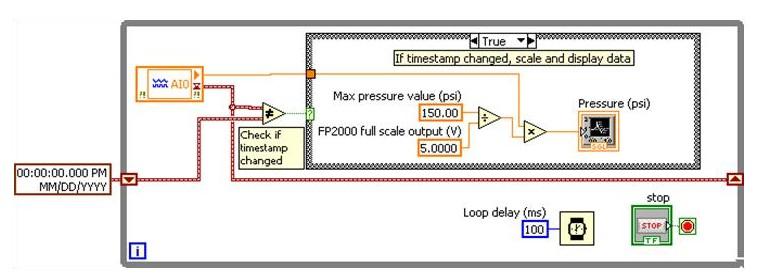 2011 09 06_111023?resize=665%2C242 ashcroft pressure transducer wiring diagram wiring diagram ashcroft g1 pressure transducer wiring diagram at edmiracle.co