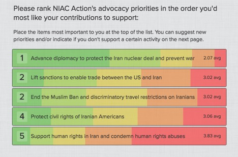 Human Rights | NIAC Action