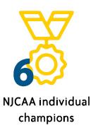 6 NJCAA individual champions